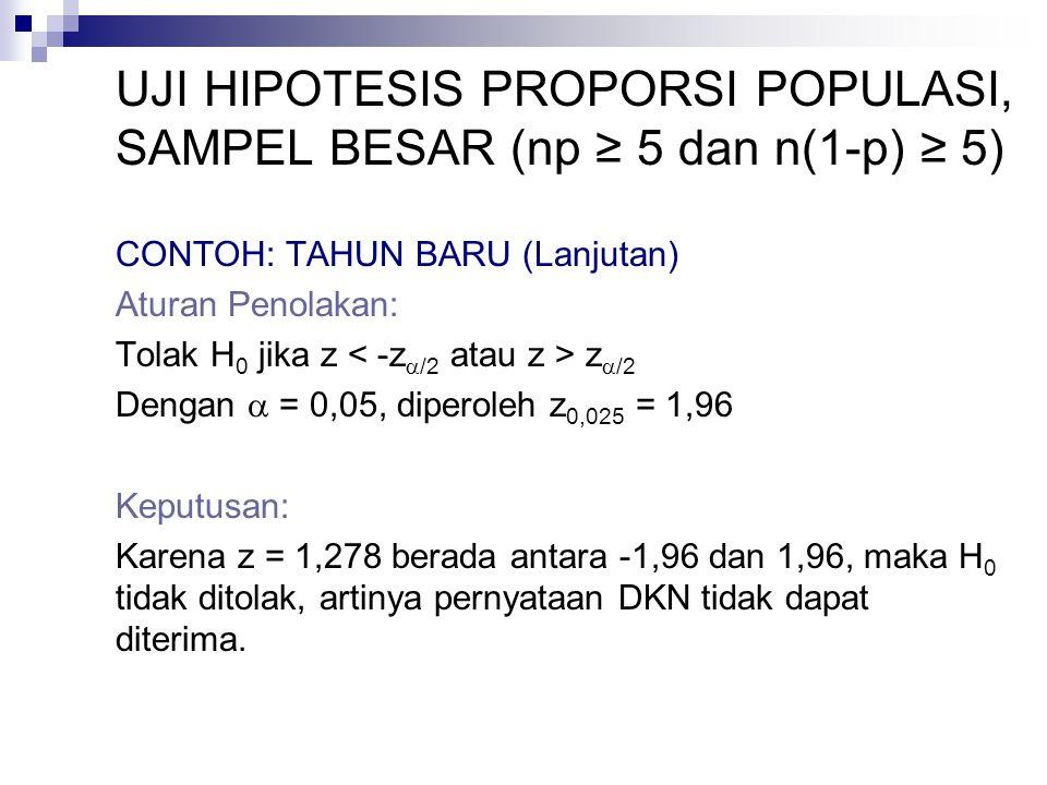 UJI HIPOTESIS PROPORSI POPULASI, SAMPEL BESAR (np ≥ 5 dan n(1-p) ≥ 5) CONTOH: TAHUN BARU (Lanjutan) Aturan Penolakan: Tolak H 0 jika z z  /2 Dengan 