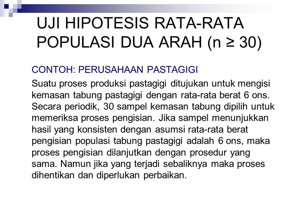 UJI HIPOTESIS RATA-RATA POPULASI DUA ARAH (n ≥ 30) CONTOH: PERUSAHAAN PASTAGIGI (Lanjutan) Pada kasus disini, maka rumusan hipotesisnya: H 0 :  = 6 (proses pengisian dilanjutkan dengan prosedur yang sama) H a :   6(proses dihentikan, prosedur pengisian perlu diperbaiki) Aturan penolakan Jika  = 0,05, maka H 0 ditolak jika z 1,96