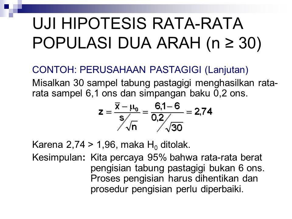 UJI HIPOTESIS RATA-RATA POPULASI DUA ARAH (n ≥ 30) CONTOH: PERUSAHAAN PASTAGIGI (Lanjutan) Misalkan 30 sampel tabung pastagigi menghasilkan rata- rata