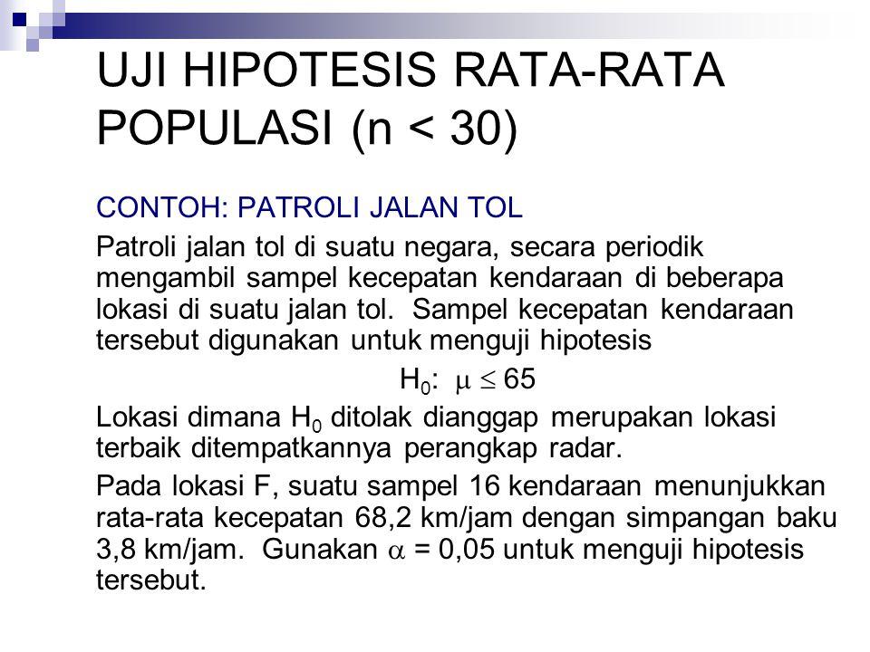 UJI HIPOTESIS RATA-RATA POPULASI (n < 30) CONTOH: PATROLI JALAN TOL Patroli jalan tol di suatu negara, secara periodik mengambil sampel kecepatan kend