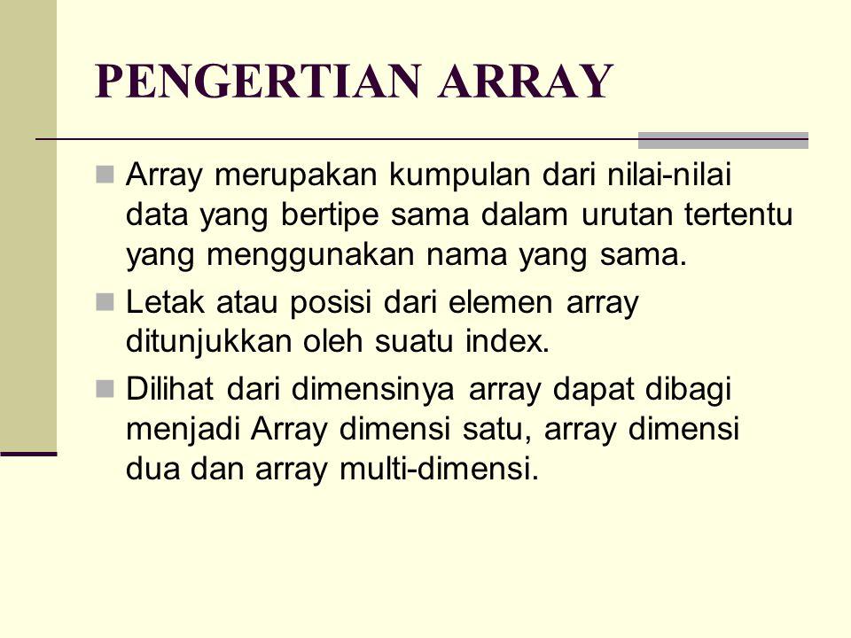 PENGERTIAN ARRAY Array merupakan kumpulan dari nilai-nilai data yang bertipe sama dalam urutan tertentu yang menggunakan nama yang sama. Letak atau po