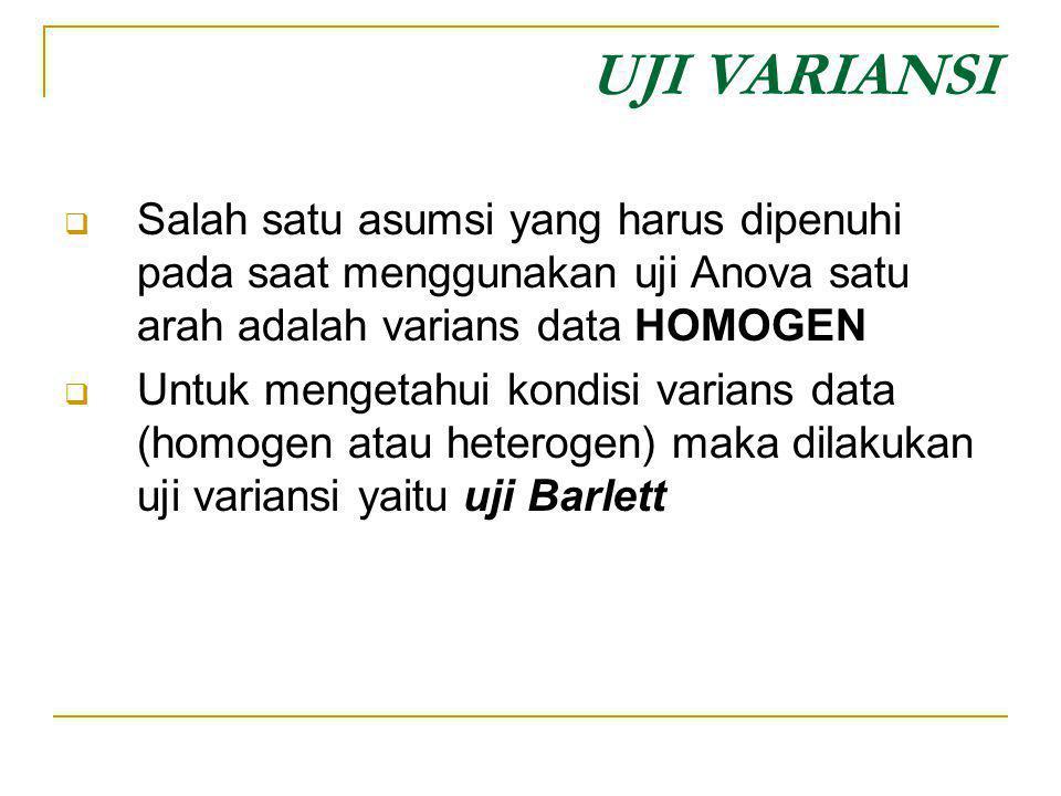 UJI VARIANSI  Salah satu asumsi yang harus dipenuhi pada saat menggunakan uji Anova satu arah adalah varians data HOMOGEN  Untuk mengetahui kondisi