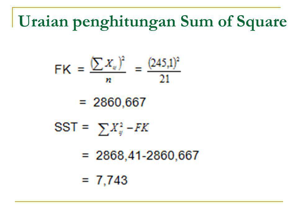 Uraian penghitungan Sum of Square