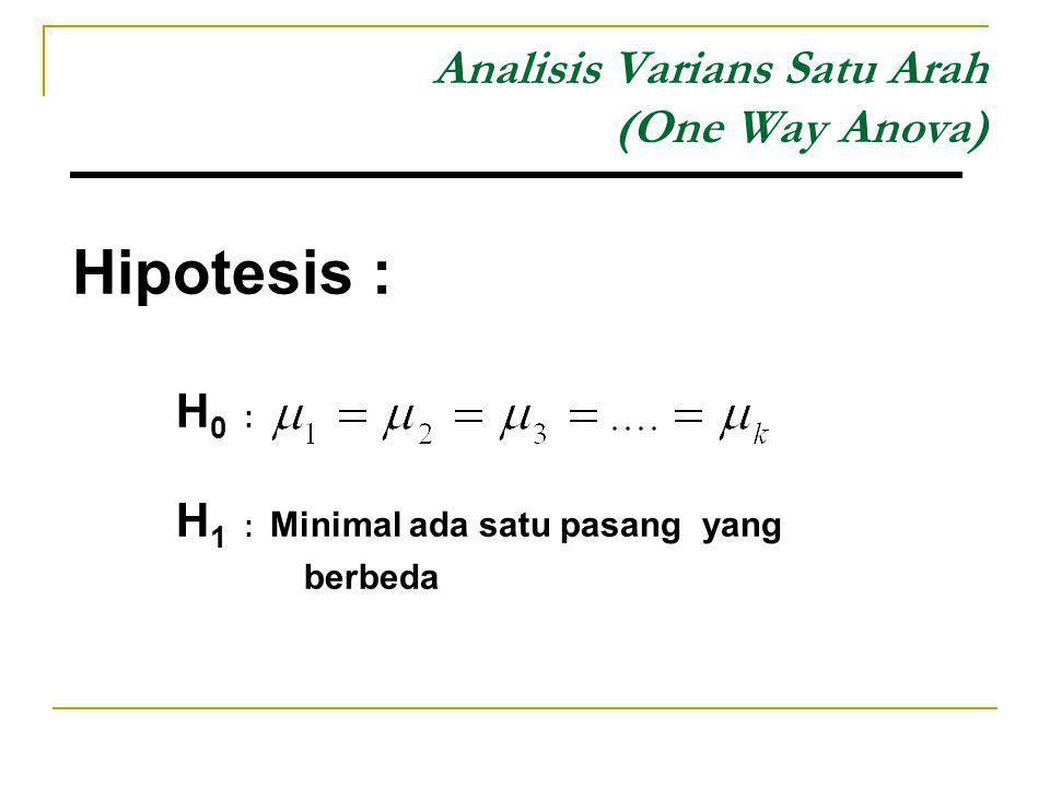 Analisis Varians Satu Arah (One Way Anova) Hipotesis : H 0 : H 1 : Minimal ada satu pasang yang berbeda