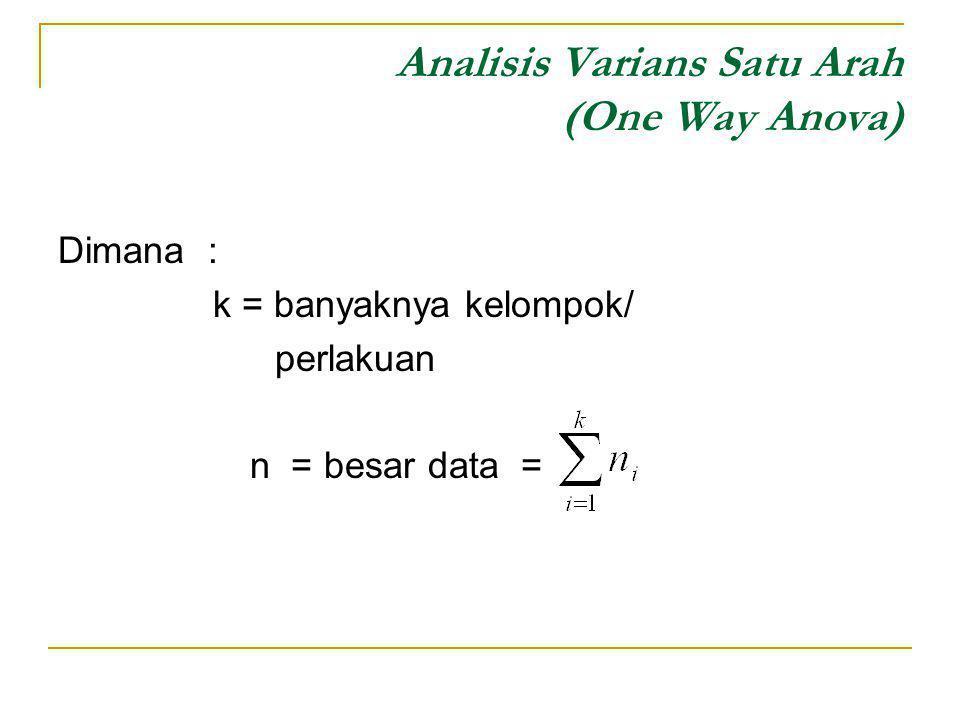 Analisis Varians Satu Arah (One Way Anova) Dimana : k = banyaknya kelompok/ perlakuan n = besar data =