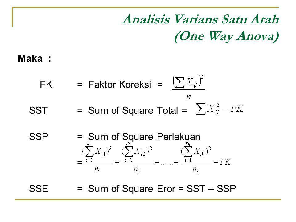 Analisis Varians Satu Arah (One Way Anova) Maka : FK= Faktor Koreksi = SST = Sum of Square Total = SSP= Sum of Square Perlakuan = SSE= Sum of Square E