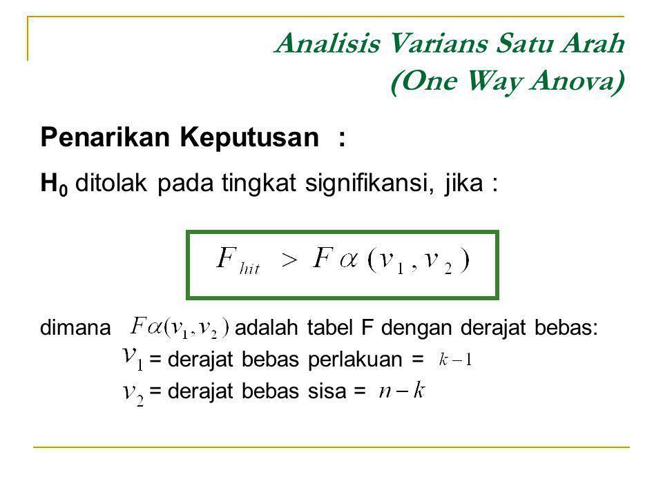 Analisis Varians Satu Arah (One Way Anova) Penarikan Keputusan : H 0 ditolak pada tingkat signifikansi, jika : dimana adalah tabel F dengan derajat be