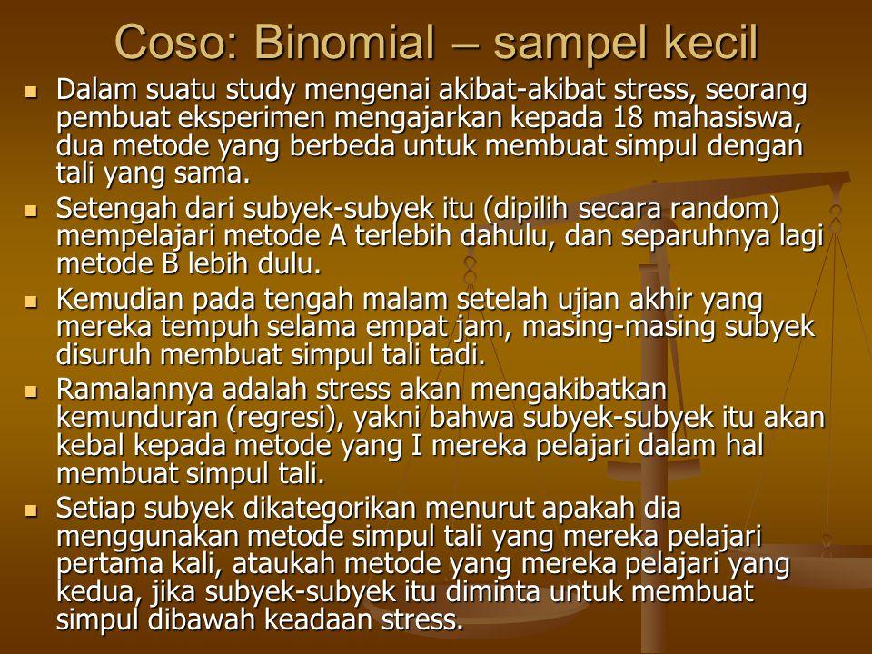 Coso: Binomial – sampel kecil Dalam suatu study mengenai akibat-akibat stress, seorang pembuat eksperimen mengajarkan kepada 18 mahasiswa, dua metode