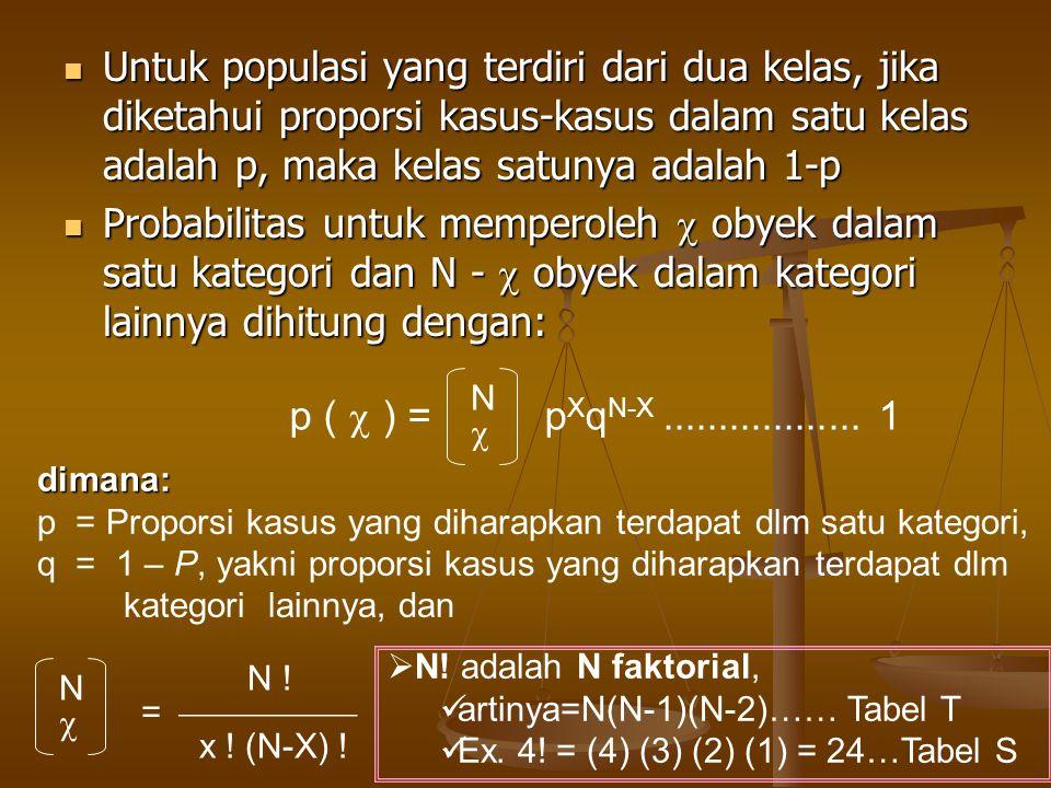 Untuk populasi yang terdiri dari dua kelas, jika diketahui proporsi kasus-kasus dalam satu kelas adalah p, maka kelas satunya adalah 1-p Untuk populas