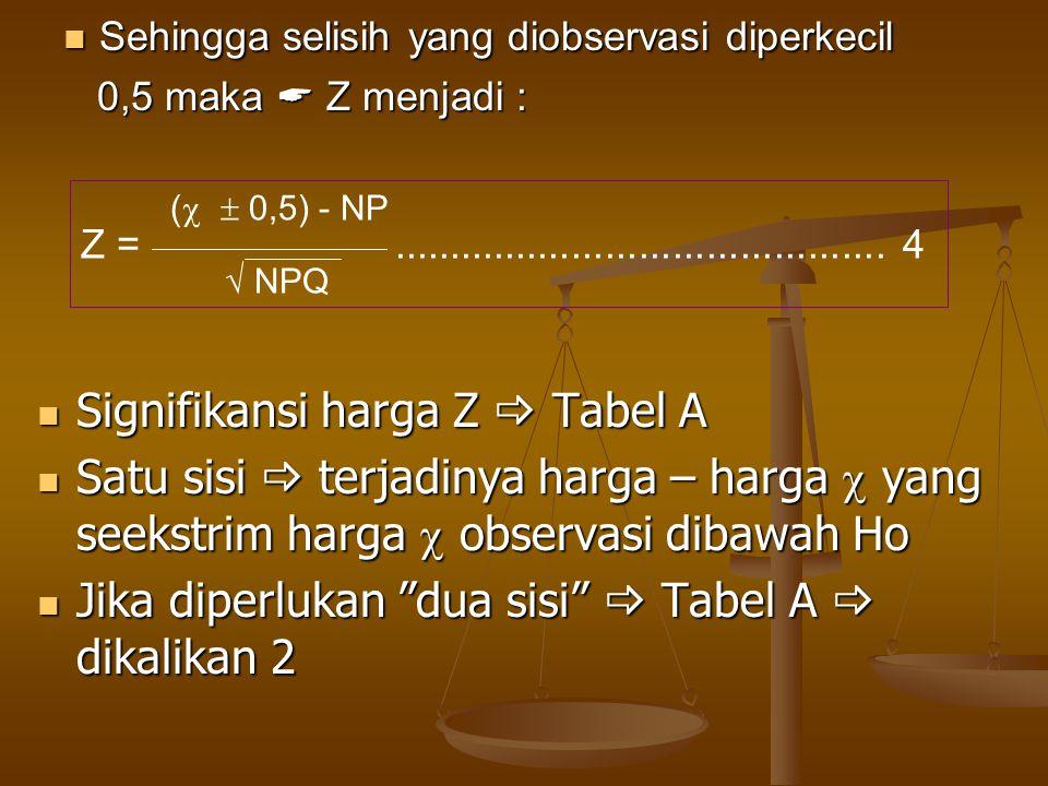 Signifikansi harga Z  Tabel A Signifikansi harga Z  Tabel A Satu sisi  terjadinya harga – harga  yang seekstrim harga  observasi dibawah Ho Satu