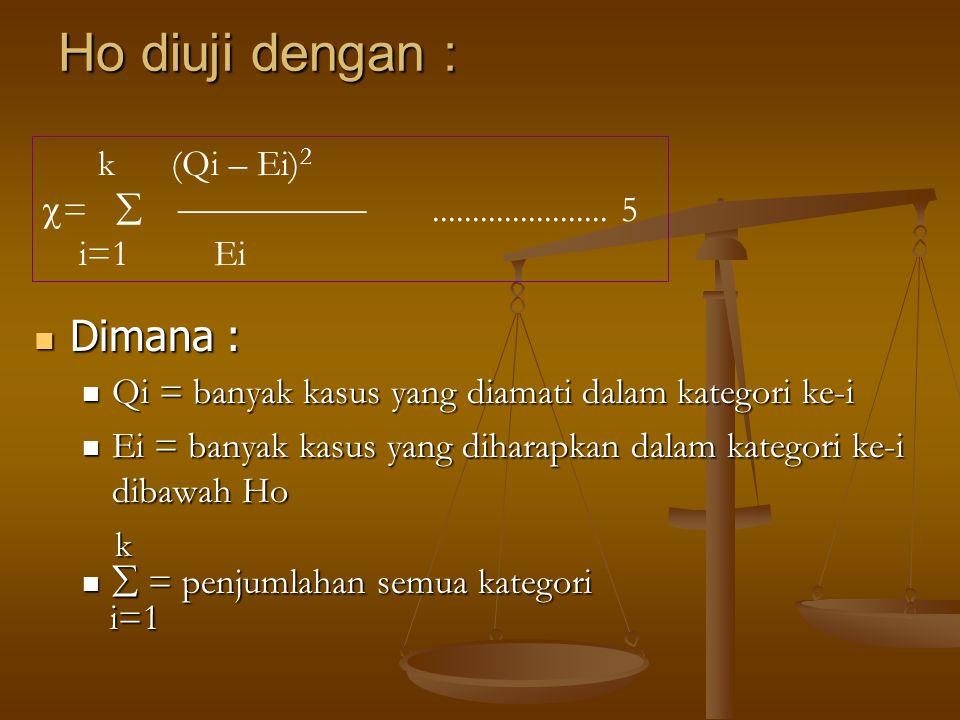Ho diuji dengan : Dimana : Dimana : Qi = banyak kasus yang diamati dalam kategori ke-i Qi = banyak kasus yang diamati dalam kategori ke-i Ei = banyak