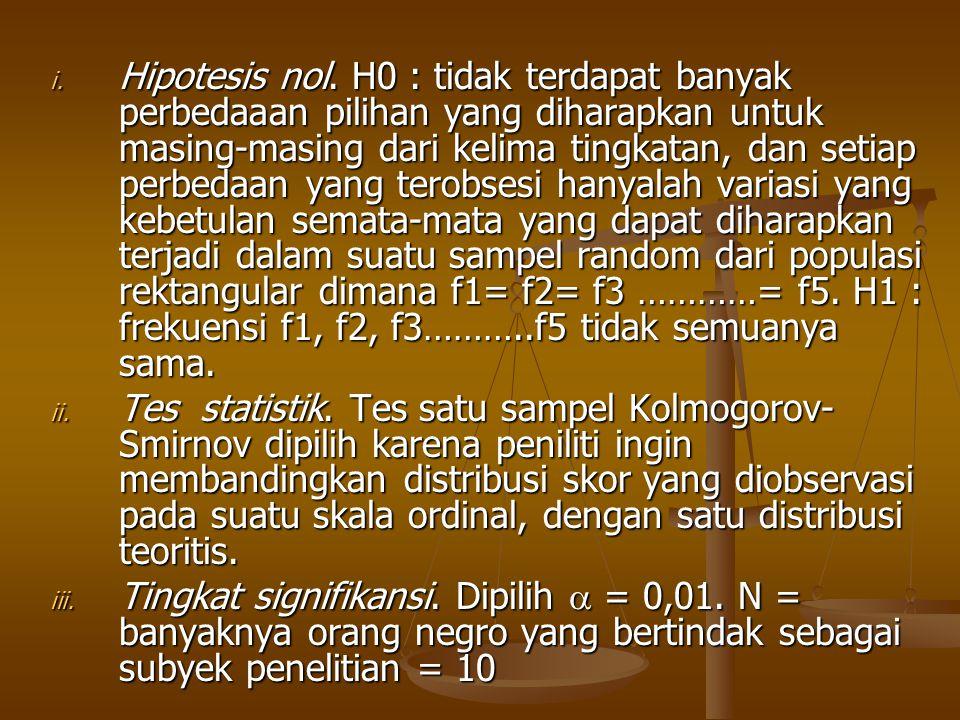 i. Hipotesis nol. H0 : tidak terdapat banyak perbedaaan pilihan yang diharapkan untuk masing-masing dari kelima tingkatan, dan setiap perbedaan yang t