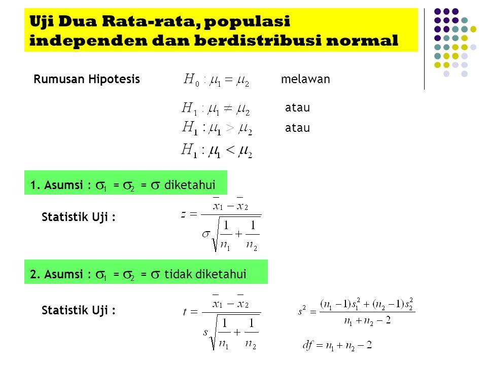 Uji Dua Rata-rata, populasi independen dan berdistribusi normal Rumusan Hipotesismelawan atau Statistik Uji : 2. Asumsi :  1 =  2 =  tidak diketahu