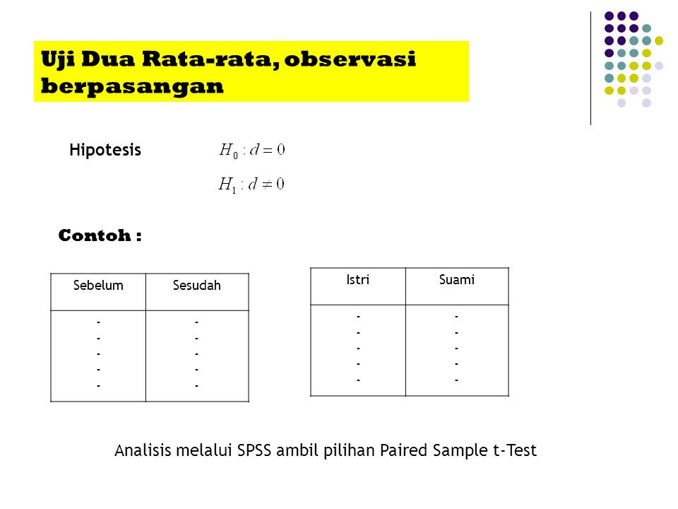 Uji Dua Rata-rata, observasi berpasangan Analisis melalui SPSS ambil pilihan Paired Sample t-Test IstriSuami ---------- ---------- Contoh : SebelumSes
