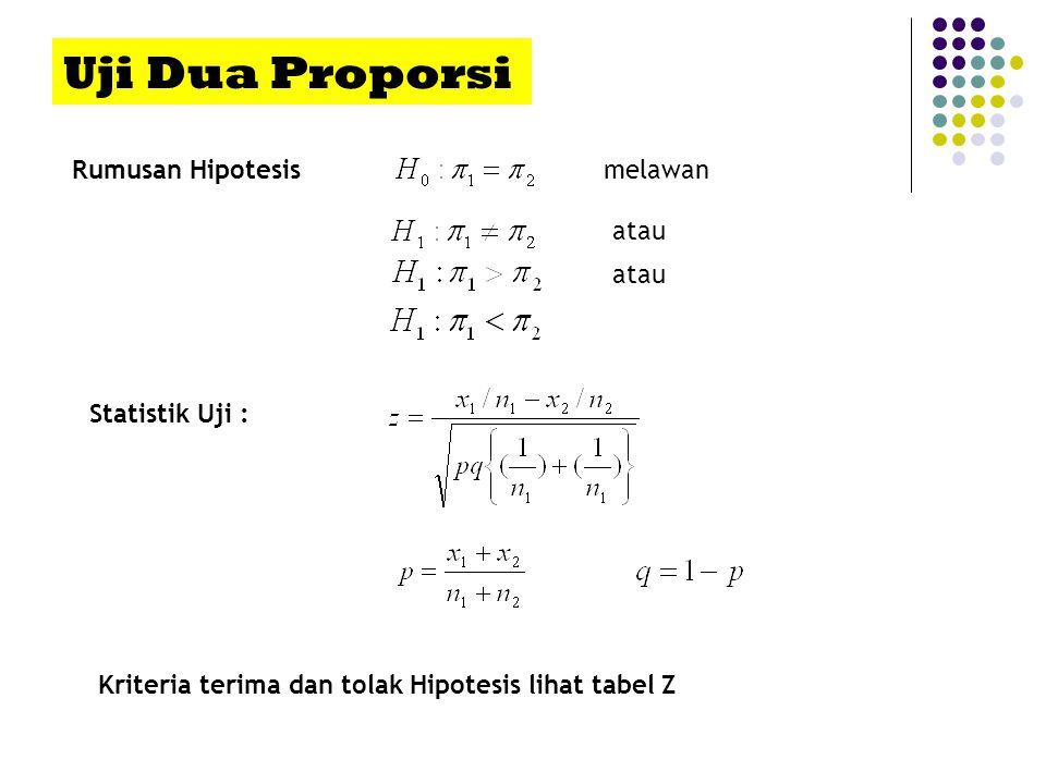Uji Dua Proporsi Rumusan Hipotesismelawan atau Statistik Uji : Kriteria terima dan tolak Hipotesis lihat tabel Z