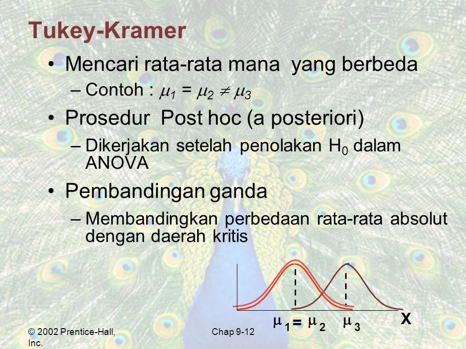 © 2002 Prentice-Hall, Inc. Chap 9-12 Tukey-Kramer Mencari rata-rata mana yang berbeda –Contoh :  1 =  2   3 Prosedur Post hoc (a posteriori) –Dike