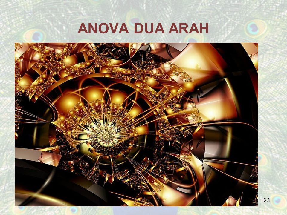 ANOVA DUA ARAH 23