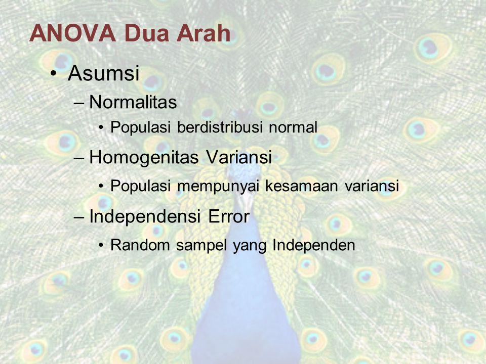 ANOVA Dua Arah Asumsi –Normalitas Populasi berdistribusi normal –Homogenitas Variansi Populasi mempunyai kesamaan variansi –Independensi Error Random
