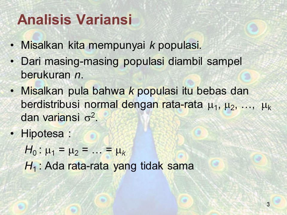 3 Analisis Variansi Misalkan kita mempunyai k populasi. Dari masing-masing populasi diambil sampel berukuran n. Misalkan pula bahwa k populasi itu beb