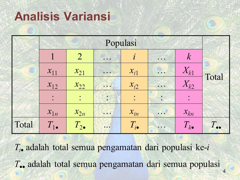 4 Analisis Variansi Populasi Total 12…i…k x 11 x 21 …xi1xi1 …Xk1Xk1 x 12 x 22 …xi2xi2 …Xk2Xk2 :::::: x1nx1n x2nx2n …x in …x kn TotalT1T1 T2T2 …Ti