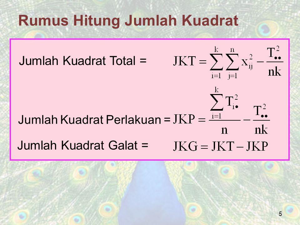 6 Tabel Anova dan Daerah Penolakan Sumber Variasi Derajat bebas Jumlah kuadrat Kuadrat Rata-rata Statistik F Perlakuank – 1JKP KRP = JKP/(k – 1 ) F = KRP/KRG Galatk(n-1)JKG KRG = JKG/(k(n-1)) Totalnk – 1JKT H 0 ditolak jika F > F(  ; k – 1; k(n – 1)) atau nilai-p < .