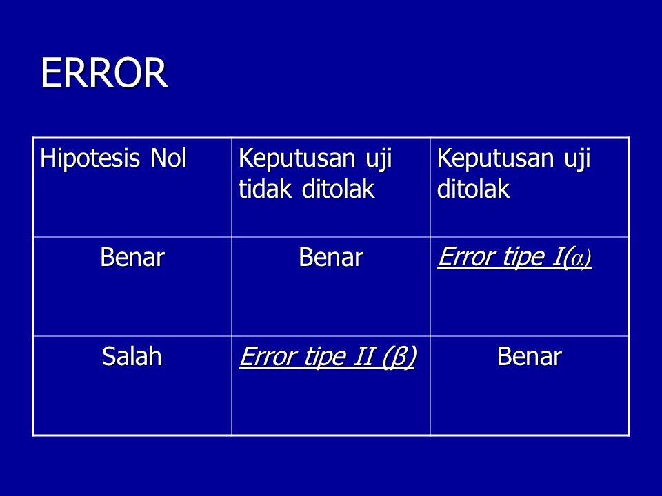 ERROR Hipotesis Nol Keputusan uji tidak ditolak Keputusan uji ditolak BenarBenar Error tipe I( α) Salah Error tipe II (β) Benar