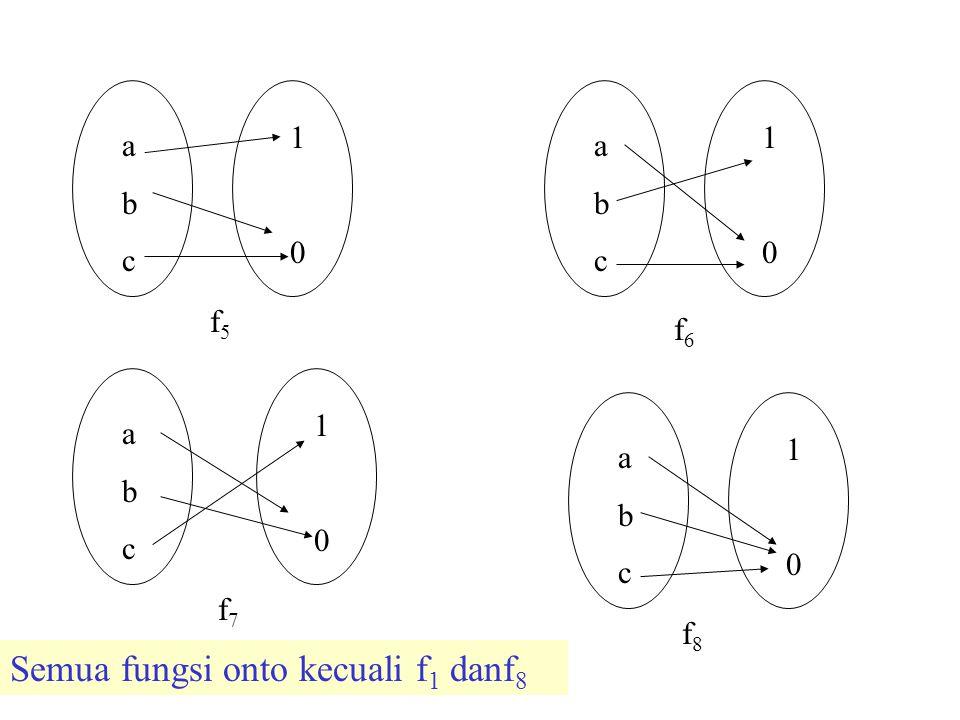 abcabc 1010 f6f6 abcabc 1010 f7f7 abcabc 1010 f5f5 f8f8 abcabc 1010 Semua fungsi onto kecuali f 1 danf 8