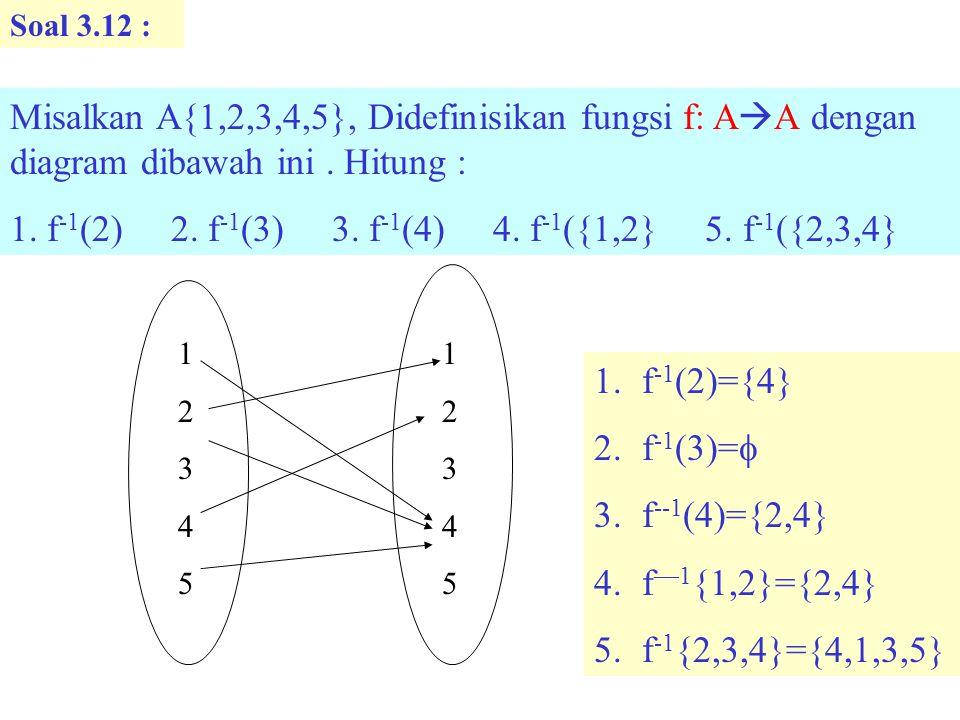 Soal 3.12 : Misalkan A{1,2,3,4,5}, Didefinisikan fungsi f: A  A dengan diagram dibawah ini.