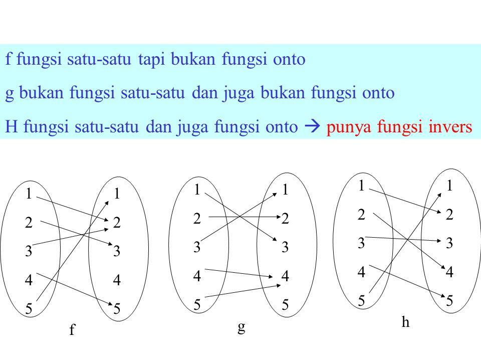 f fungsi satu-satu tapi bukan fungsi onto g bukan fungsi satu-satu dan juga bukan fungsi onto H fungsi satu-satu dan juga fungsi onto  punya fungsi invers 1234512345 1234512345 f 1234512345 1234512345 g 1234512345 1234512345 h