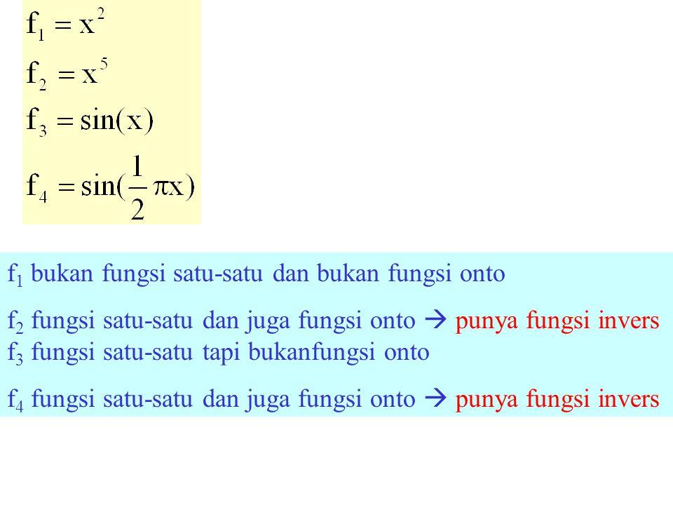 f 1 bukan fungsi satu-satu dan bukan fungsi onto f 2 fungsi satu-satu dan juga fungsi onto  punya fungsi invers f 3 fungsi satu-satu tapi bukanfungsi onto f 4 fungsi satu-satu dan juga fungsi onto  punya fungsi invers