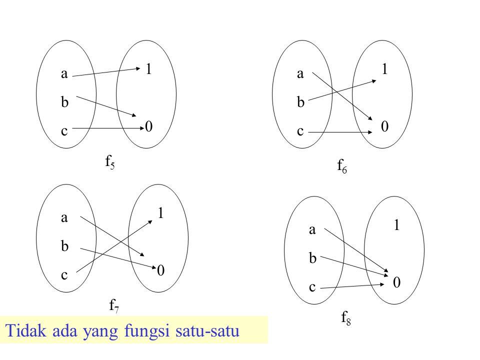 abcabc 1010 f6f6 abcabc 1010 f7f7 abcabc 1010 f5f5 f8f8 abcabc 1010 Tidak ada yang fungsi satu-satu