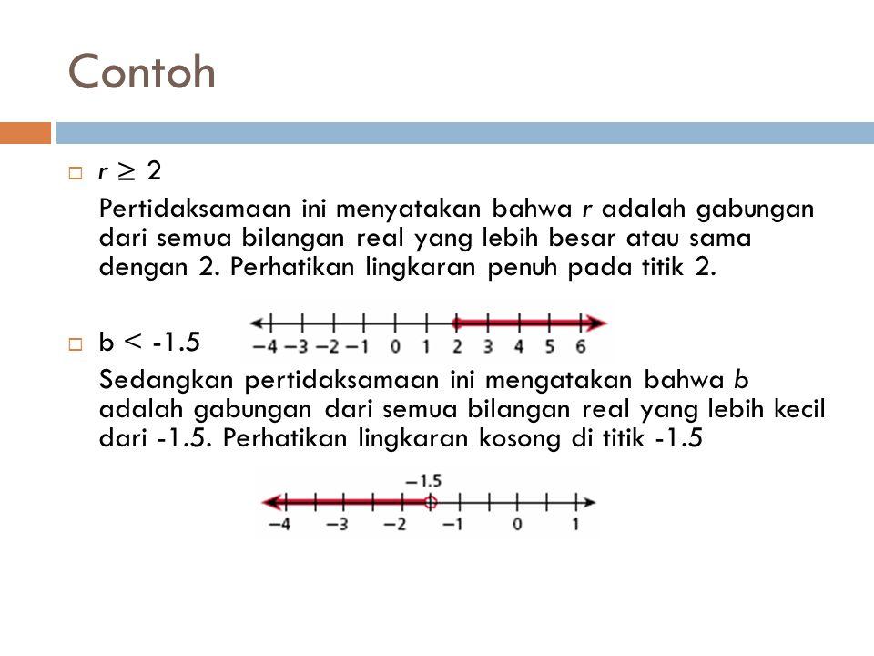 Contoh  r ≥ 2 Pertidaksamaan ini menyatakan bahwa r adalah gabungan dari semua bilangan real yang lebih besar atau sama dengan 2. Perhatikan lingkara