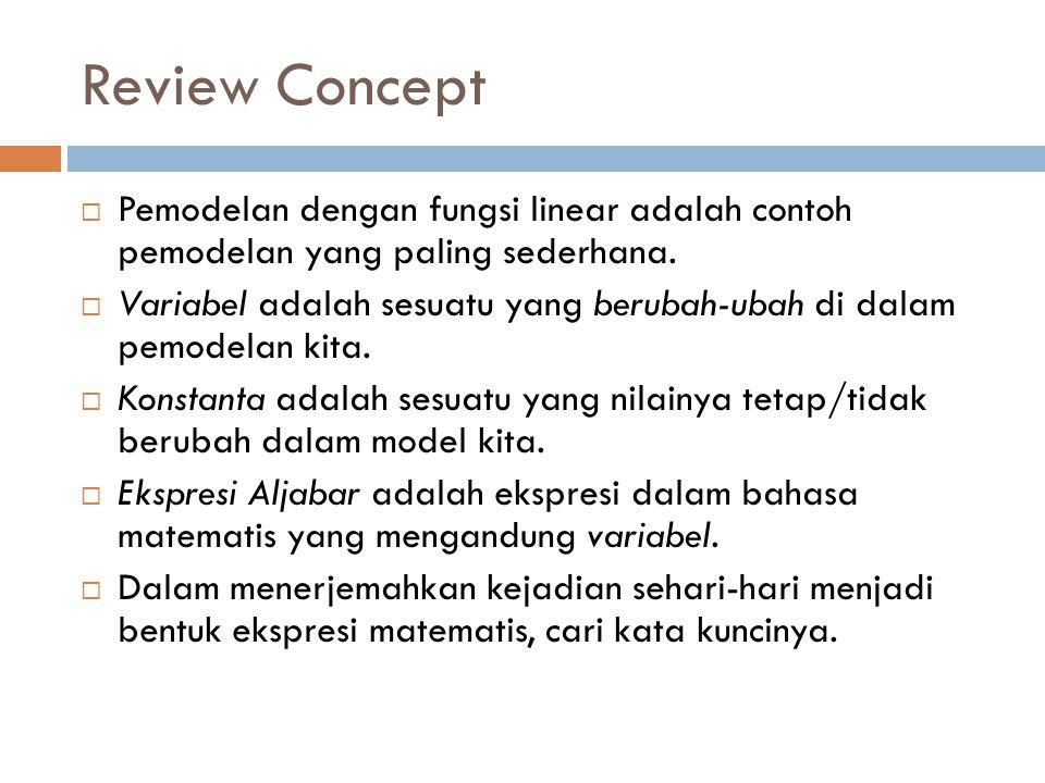 Review Concept  Pemodelan dengan fungsi linear adalah contoh pemodelan yang paling sederhana.  Variabel adalah sesuatu yang berubah-ubah di dalam pe