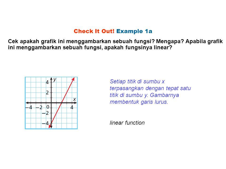 Check It Out! Example 1a Cek apakah grafik ini menggambarkan sebuah fungsi? Mengapa? Apabila grafik ini menggambarkan sebuah fungsi, apakah fungsinya