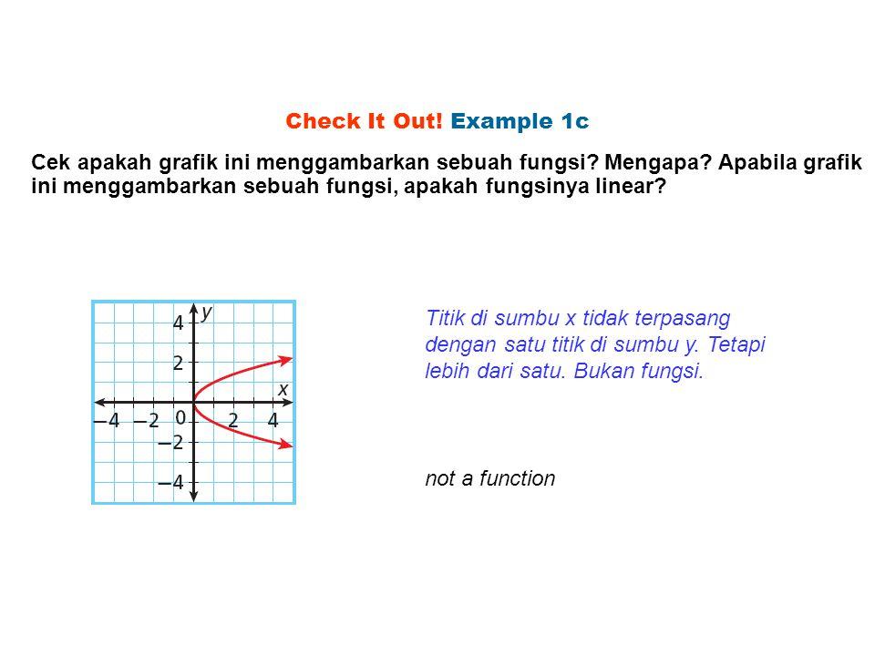 Check It Out! Example 1c Cek apakah grafik ini menggambarkan sebuah fungsi? Mengapa? Apabila grafik ini menggambarkan sebuah fungsi, apakah fungsinya