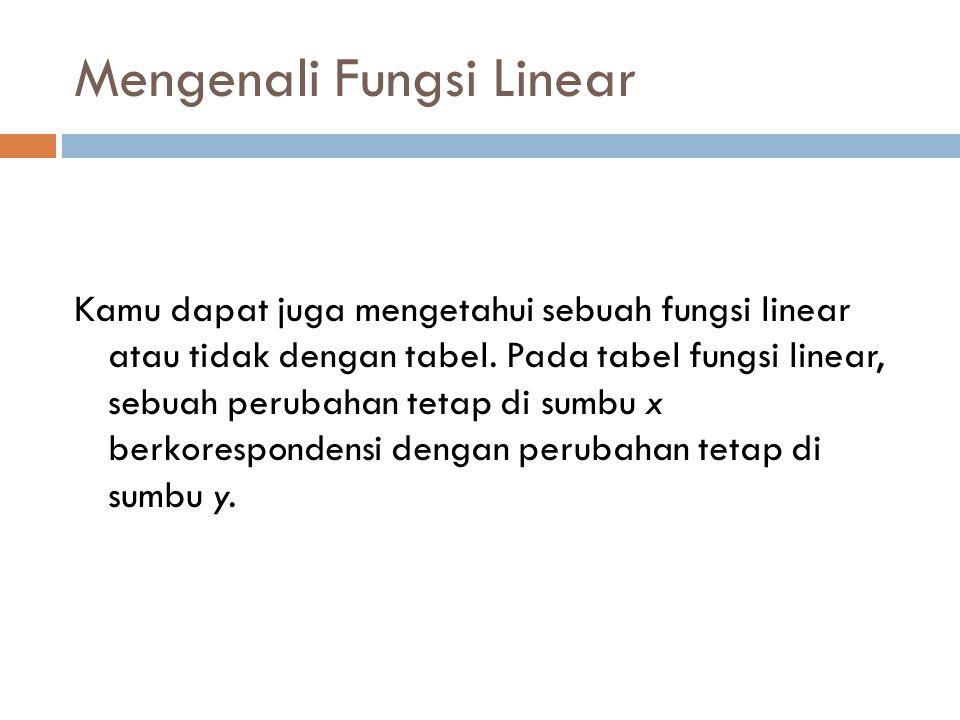 Mengenali Fungsi Linear Kamu dapat juga mengetahui sebuah fungsi linear atau tidak dengan tabel. Pada tabel fungsi linear, sebuah perubahan tetap di s