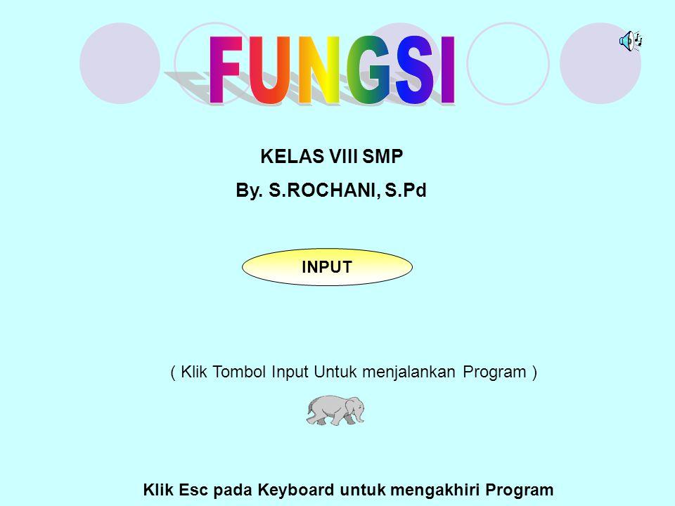 KELAS VIII SMP By. S.ROCHANI, S.Pd INPUT ( Klik Tombol Input Untuk menjalankan Program ) Klik Esc pada Keyboard untuk mengakhiri Program