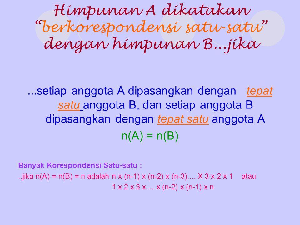Himpunan A dikatakan berkorespondensi satu-satu dengan himpunan B...jika...setiap anggota A dipasangkan dengan tepat satu anggota B, dan setiap anggota B dipasangkan dengan tepat satu anggota A n(A) = n(B) Banyak Korespondensi Satu-satu :..jika n(A) = n(B) = n adalah n x (n-1) x (n-2) x (n-3)....