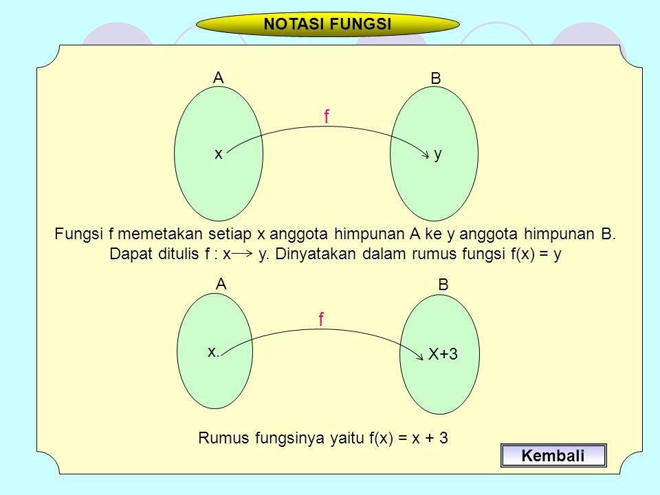 NOTASI FUNGSI x. y x. A B. X+3 A B Fungsi f memetakan setiap x anggota himpunan A ke y anggota himpunan B. Dapat ditulis f : x y. Dinyatakan dalam rum
