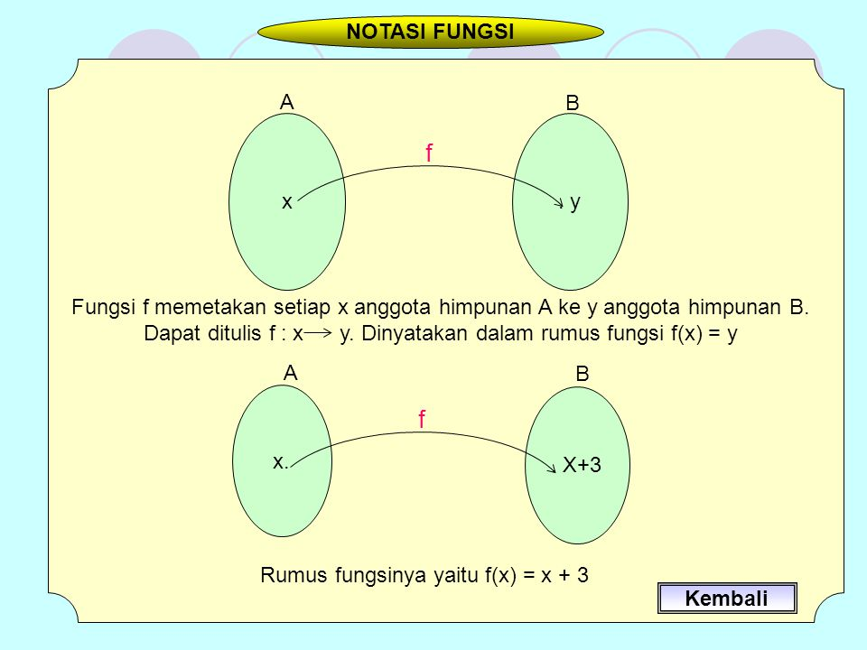 NOTASI FUNGSI x.y x. A B.