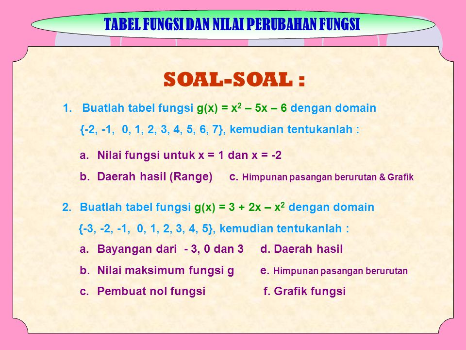 TABEL FUNGSI DAN NILAI PERUBAHAN FUNGSI SOAL-SOAL : a.Nilai fungsi untuk x = 1 dan x = -2 b.Daerah hasil (Range) c. Himpunan pasangan berurutan & Graf