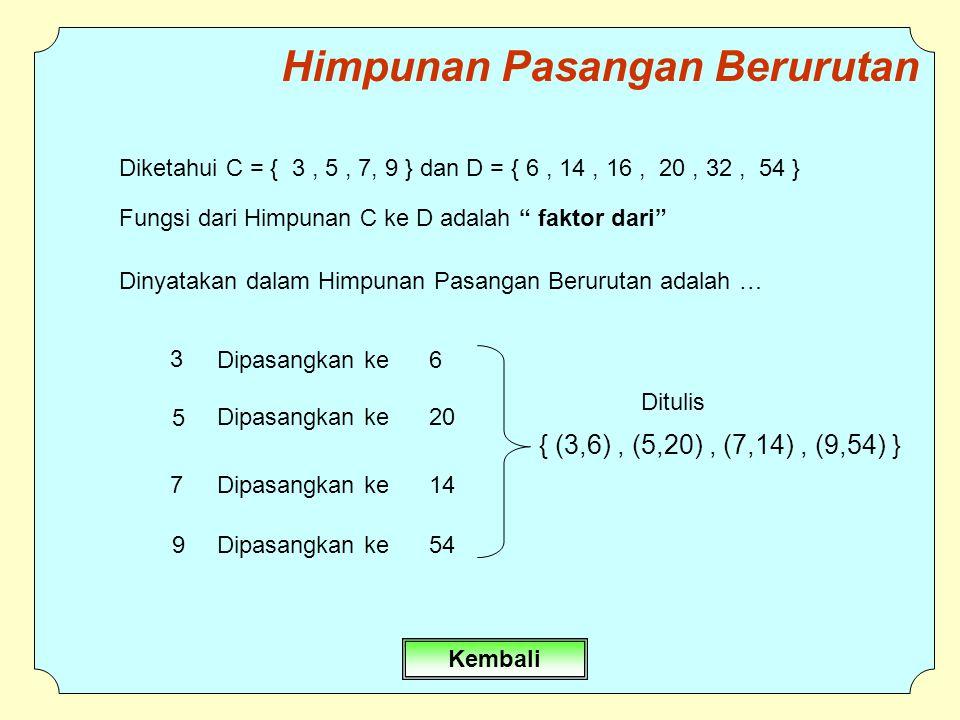 Himpunan Pasangan Berurutan Diketahui C = { 3, 5, 7, 9 } dan D = { 6, 14, 16, 20, 32, 54 } Fungsi dari Himpunan C ke D adalah faktor dari Dinyatakan dalam Himpunan Pasangan Berurutan adalah … 3 5 7 9 Dipasangkan ke 6 Dipasangkan ke 20 Dipasangkan ke 14 Dipasangkan ke 54 Ditulis { (3,6), (5,20), (7,14), (9,54) } Kembali