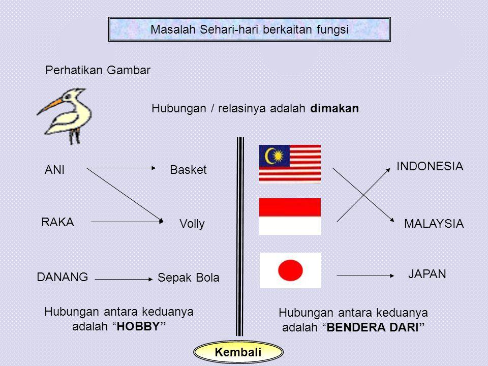 Masalah Sehari-hari berkaitan fungsi Perhatikan Gambar Hubungan / relasinya adalah dimakan ANI RAKA DANANG Basket Sepak Bola Volly Hubungan antara keduanya adalah HOBBY Hubungan antara keduanya adalah BENDERA DARI INDONESIA MALAYSIA JAPAN Kembali