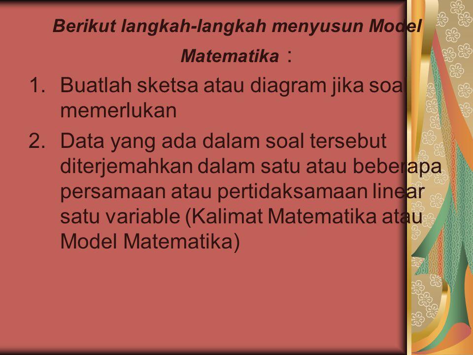 Berikut langkah-langkah menyusun Model Matematika : 1.Buatlah sketsa atau diagram jika soal memerlukan 2.Data yang ada dalam soal tersebut diterjemahk