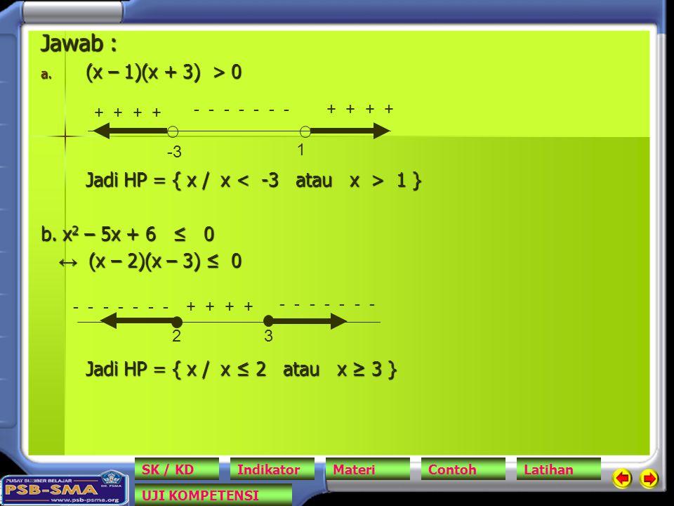 Jawab : a. (x – 1)(x + 3) > 0 Jadi HP = { x / x 1 } b. x 2 – 5x + 6 ≤ 0 ↔ (x – 2)(x – 3) ≤ 0 ↔ (x – 2)(x – 3) ≤ 0 Jadi HP = { x / x ≤ 2 atau x ≥ 3 } -