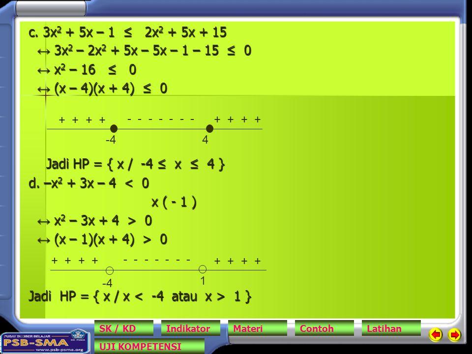 c. 3x 2 + 5x – 1 ≤ 2x 2 + 5x + 15 ↔ 3x 2 – 2x 2 + 5x – 5x – 1 – 15 ≤ 0 ↔ 3x 2 – 2x 2 + 5x – 5x – 1 – 15 ≤ 0 ↔ x 2 – 16 ≤ 0 ↔ x 2 – 16 ≤ 0 ↔ (x – 4)(x