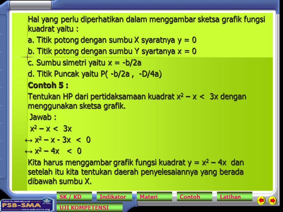 Hal yang perlu diperhatikan dalam menggambar sketsa grafik fungsi kuadrat yaitu : a.