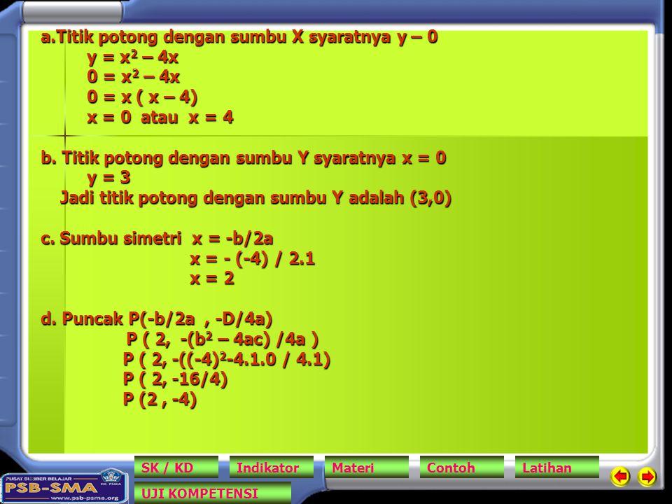 a.Titik potong dengan sumbu X syaratnya y – 0 y = x 2 – 4x 0 = x 2 – 4x 0 = x ( x – 4) x = 0 atau x = 4 b. Titik potong dengan sumbu Y syaratnya x = 0