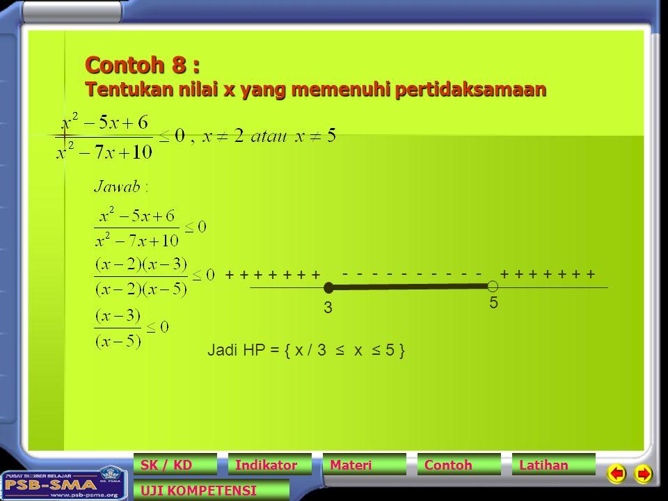 Contoh 8 : Tentukan nilai x yang memenuhi pertidaksamaan 3 5 + + + + + + + - - - - - Jadi HP = { x / 3 ≤ x ≤ 5 } SK / KDIndikatorMateriContohLatihan UJI KOMPETENSI