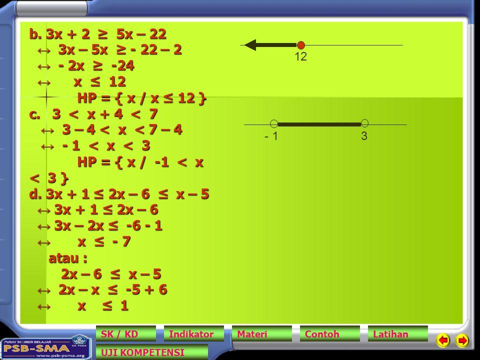 atau : 3x + 1 ≤ x – 5 ↔ 3x – x ≤ -5 – 1 ↔ 2x ≤ -6 ↔ x ≤ -3 hasilnya - 7 -3 1 - 7 HP = { x / x ≤ - 7 } SK / KDIndikatorMateriContohLatihan UJI KOMPETENSI